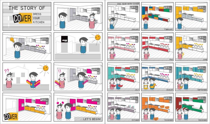 Cover story, un fumetto per spiegare l'originale sistema