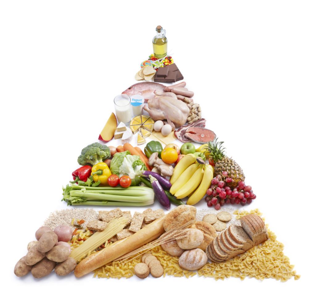 Come equilibrare gli alimenti con la piramide