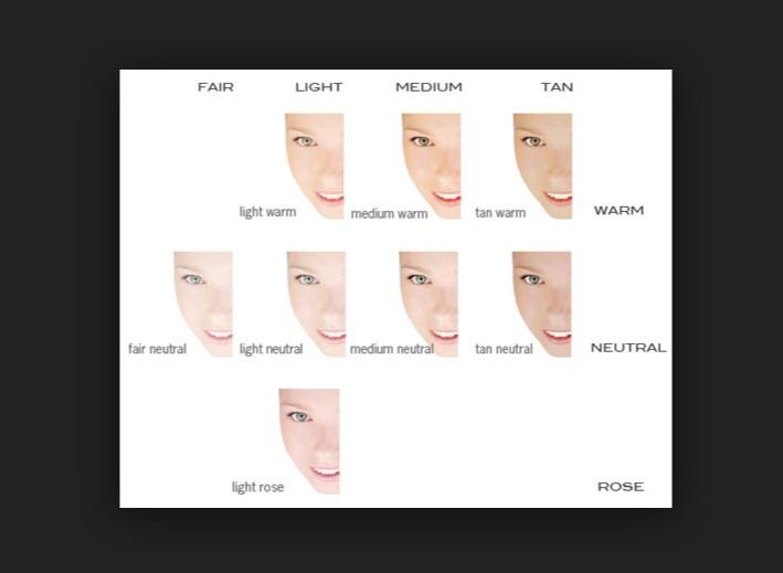 Fondotinta minerali di Neve Cosmetics, suddivisi per sottotono.