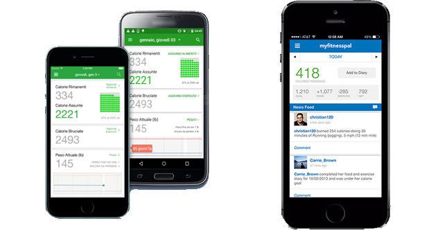App per perdere peso e contare le calorie