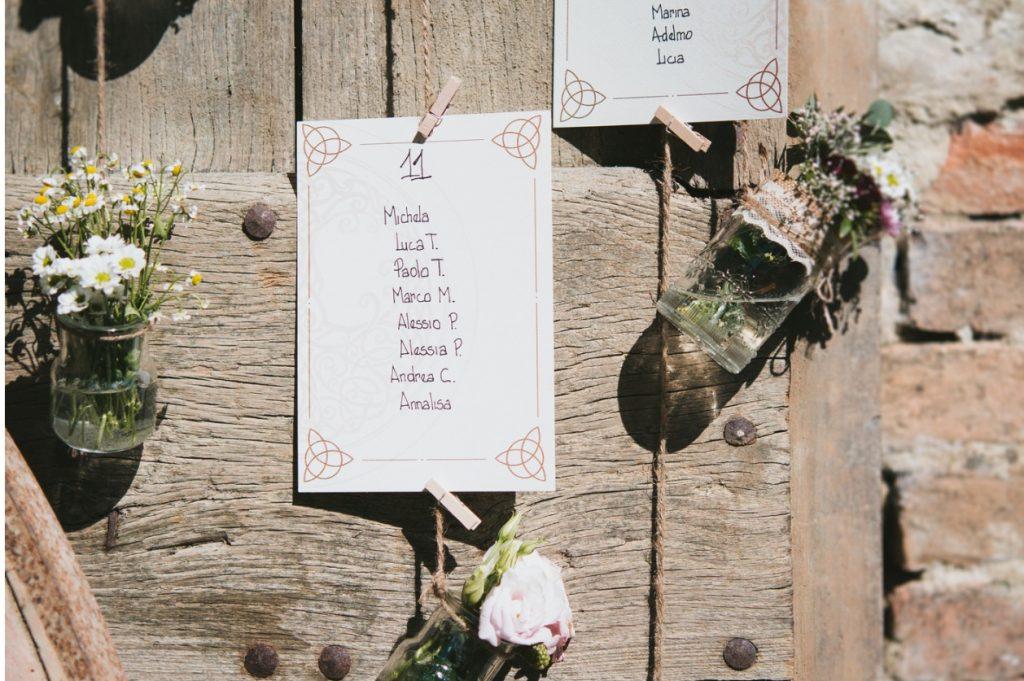 Tableau Matrimonio In Legno : Tableau de mariage: 5 idee che fanno al caso tuo unadonna