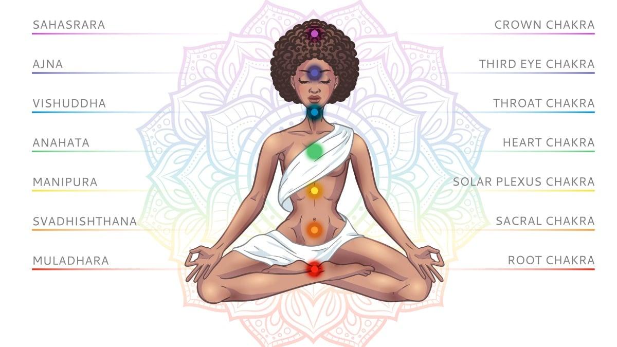 I sette chakra cosa sono e a cosa servono